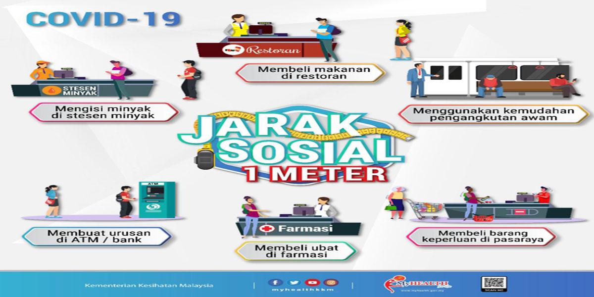Jarak Sosial 1 Meter